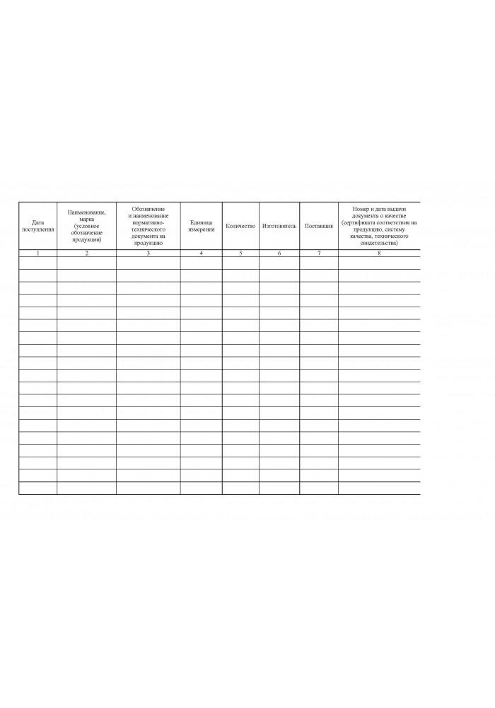 Схема контроля 5.1.3 стб 1306-2002